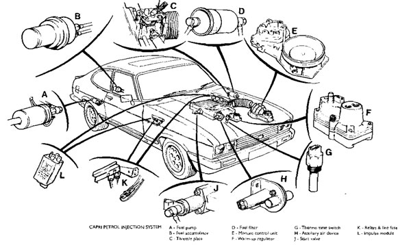 volvo m air flow sensor diagram  volvo  free engine image