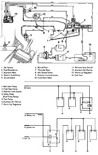 system2 ford capri 2 8injection engine fault ? the ford capri laser page ford capri wiring diagram at edmiracle.co