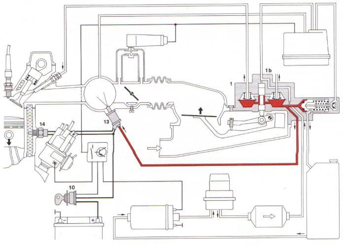 Porsche 924 Stromlaufplan – Automobil Bildidee